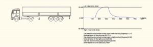 AutoCAD Civil 3D aplikace Autopath 3