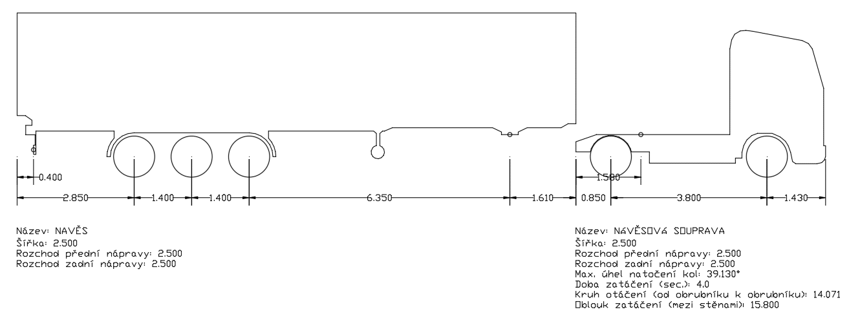 Výpisy profil vozidla