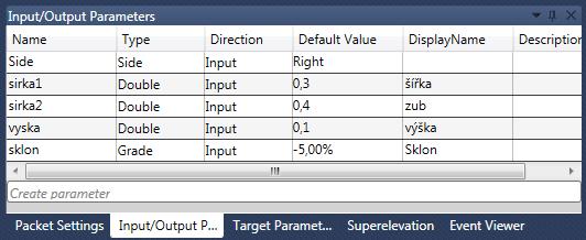 SAC parametry